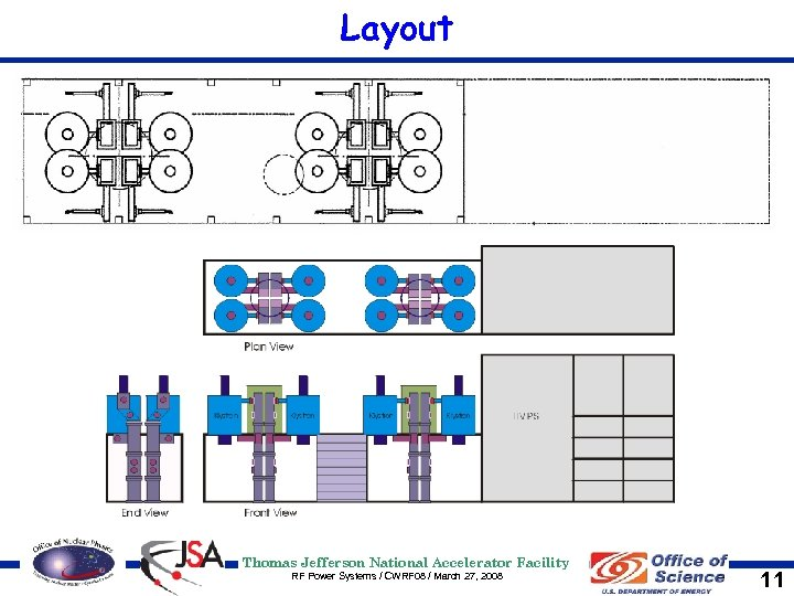 Layout Thomas Jefferson National Accelerator Facility RF Power Systems / CWRF 08 / March