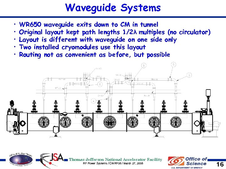 Waveguide Systems • • • WR 650 waveguide exits down to CM in tunnel