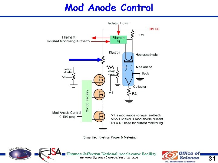 Mod Anode Control Thomas Jefferson National Accelerator Facility RF Power Systems / CWRF 08