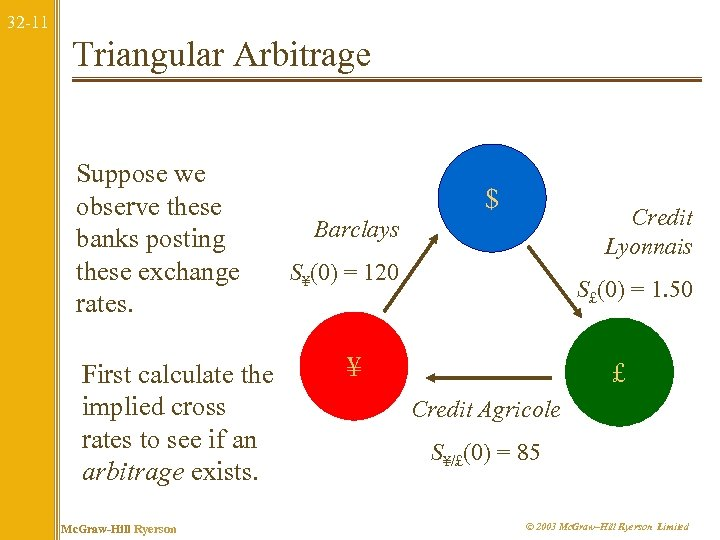 32 -11 Triangular Arbitrage Suppose we observe these banks posting these exchange rates. First