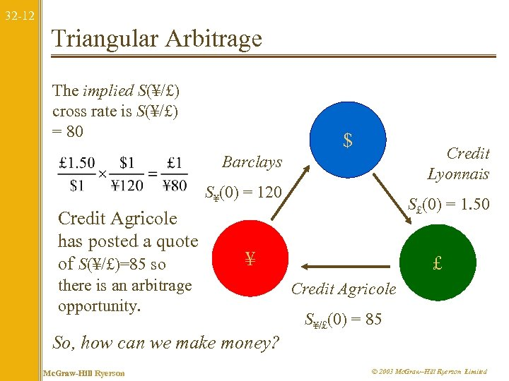 32 -12 Triangular Arbitrage The implied S(¥/£) cross rate is S(¥/£) = 80 $