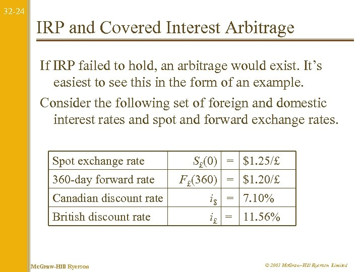 32 -24 IRP and Covered Interest Arbitrage If IRP failed to hold, an arbitrage