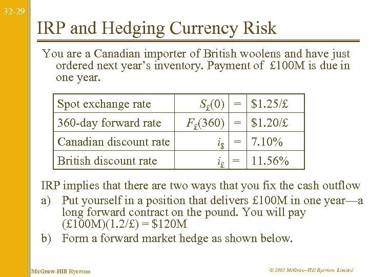 32 -29 IRP and Hedging Currency Risk You are a Canadian importer of British