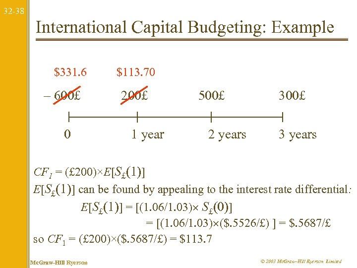 32 -38 International Capital Budgeting: Example $331. 6 – 600£ 0 $113. 70 200£
