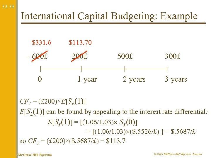 32 -38 International Capital Budgeting: Example $331. 6 – 600£ 0 $113. 70 200£