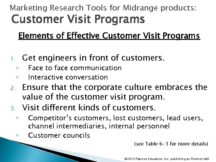 Marketing Research Tools for Midrange products: Customer Visit Programs Elements of Effective Customer Visit
