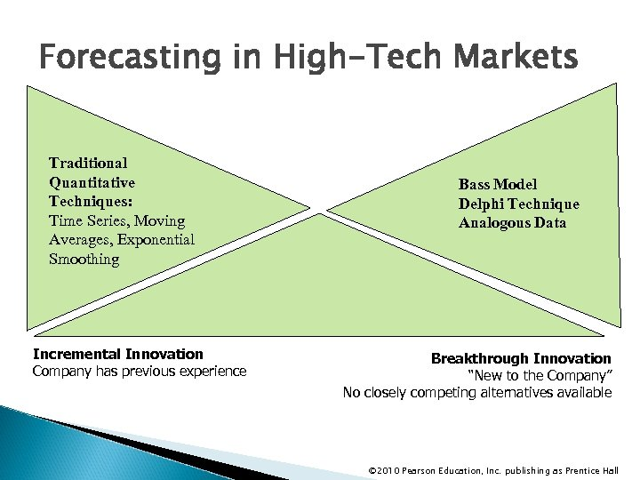 Forecasting in High-Tech Markets Traditional Quantitative Techniques: Time Series, Moving Averages, Exponential Smoothing Incremental