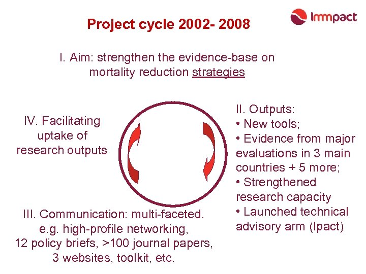 Project cycle 2002 - 2008 I. Aim: strengthen the evidence-base on mortality reduction strategies