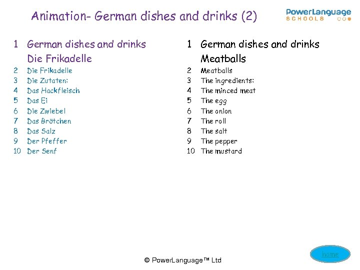 Animation- German dishes and drinks (2) 1 German dishes and drinks Die Frikadelle 2