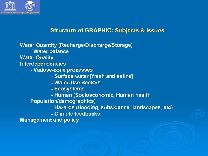 Structure of GRAPHIC: Subjects & Issues Water Quantity (Recharge/Discharge/Storage) - Water balance Water Quality