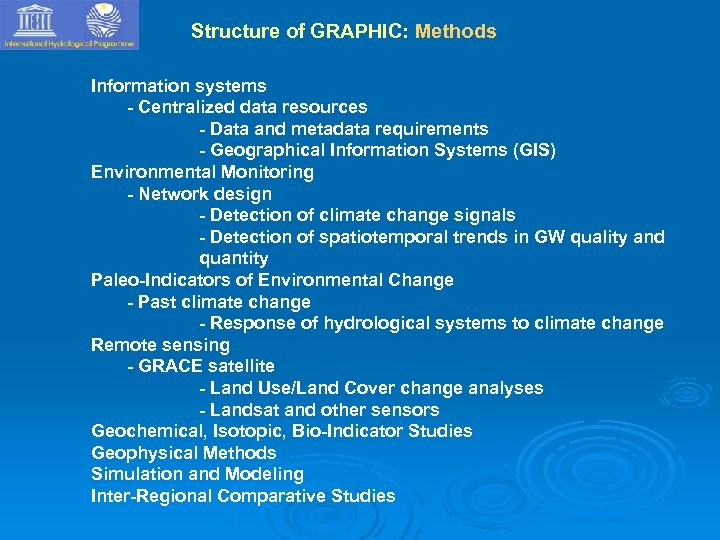 Structure of GRAPHIC: Methods Information systems - Centralized data resources - Data and metadata