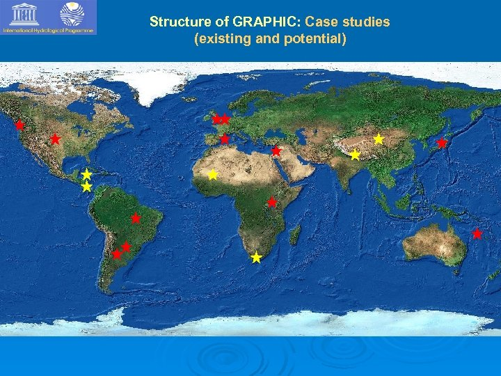 Structure of GRAPHIC: Case studies (existing and potential)