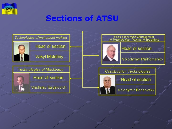 Sections of ATSU Technologies of Instrument-making Head of section Vasyl Molebny Technologies of Machinery