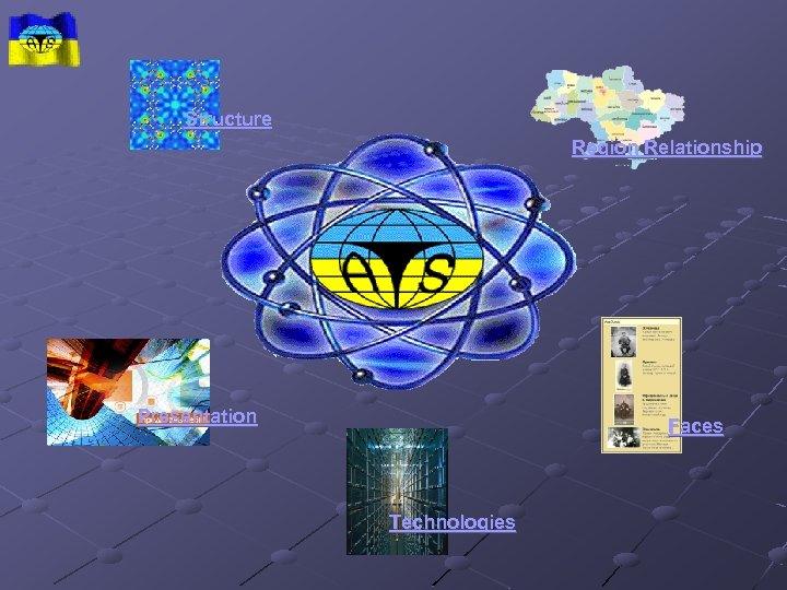 Structure Region Relationship Presentation Faces Technologies