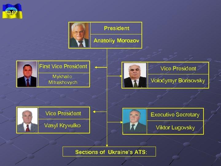 President Anatoliy Morozov First Vice President Mykhailo Mitrakhovych Volodymyr Borisovsky Vice President Executive Secretary