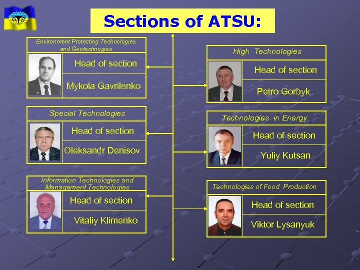 Sections of ATSU: Environment Protecting Technologies and Geotechnogies Head of section Mykola Gavrilenko Special