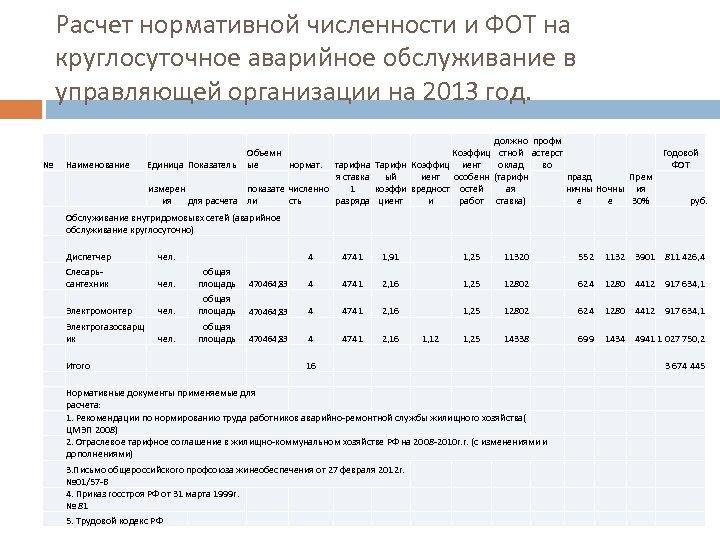 Расчет нормативной численности и ФОТ на круглосуточное аварийное обслуживание в управляющей организации на 2013