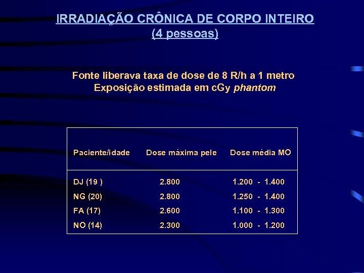IRRADIAÇÃO CRÔNICA DE CORPO INTEIRO (4 pessoas) Fonte liberava taxa de dose de 8