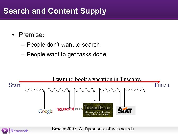 Search and Content Supply • Premise: – People don't want to search – People
