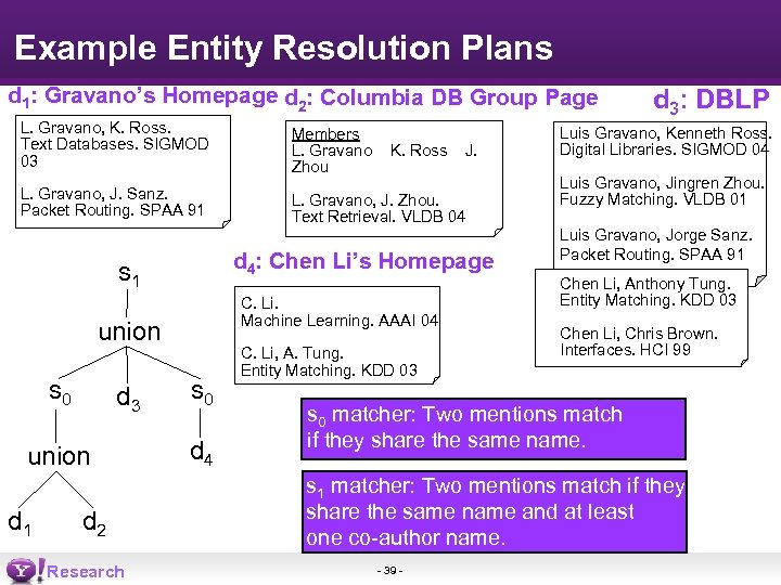Example Entity Resolution Plans d 1: Gravano's Homepage d 2: Columbia DB Group Page