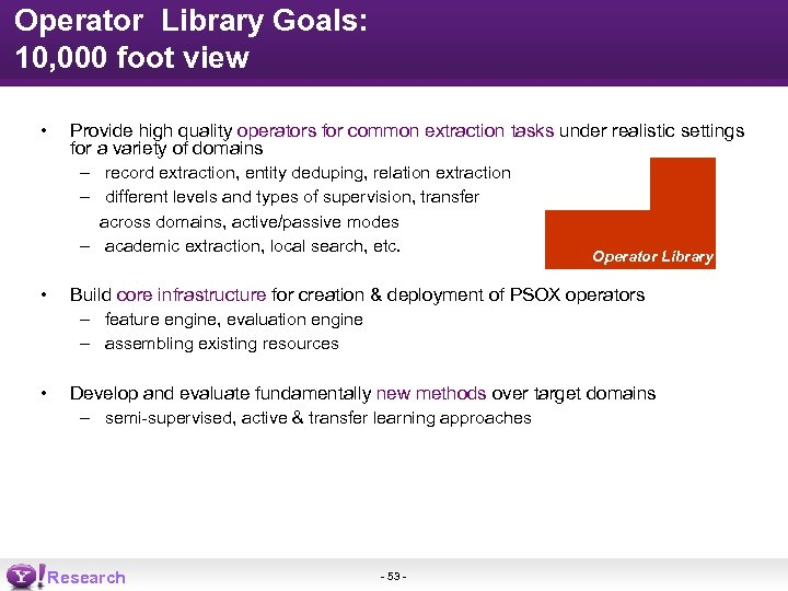 Operator Library Goals: 10, 000 foot view • Provide high quality operators for common