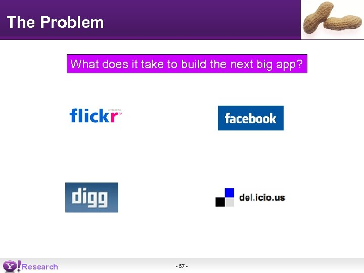 The Problem What does it take to build the next big app? Research -