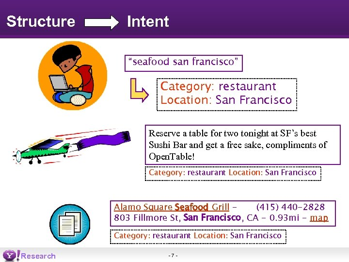 "Structure Intent ""seafood san francisco"" Category: restaurant Location: San Francisco Reserve a table for"