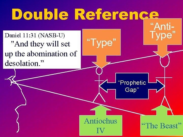 Double Reference Daniel 11: 31 (NASB-U)