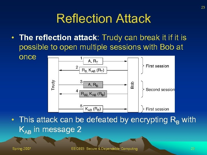 23 Reflection Attack • The reflection attack: Trudy can break it if it is