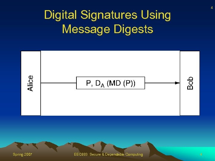 4 Digital Signatures Using Message Digests Spring 2007 EEC 693: Secure & Dependable Computing