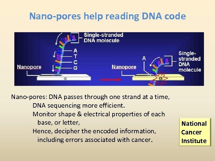 Nano-pores help reading DNA code Nano-pores: DNA passes through one strand at a time,