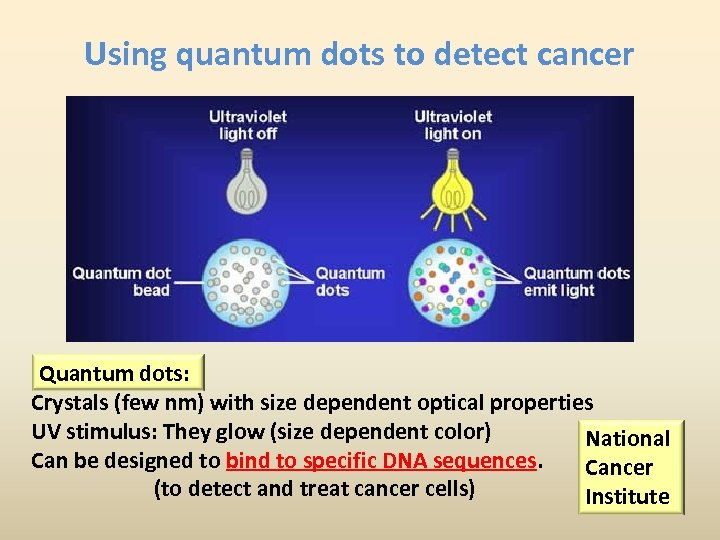 Using quantum dots to detect cancer Quantum dots: Crystals (few nm) with size dependent