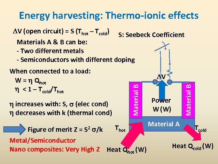 Energy harvesting: Thermo-ionic effects DV (open circuit) = S (Thot – Tcold) S: Seebeck