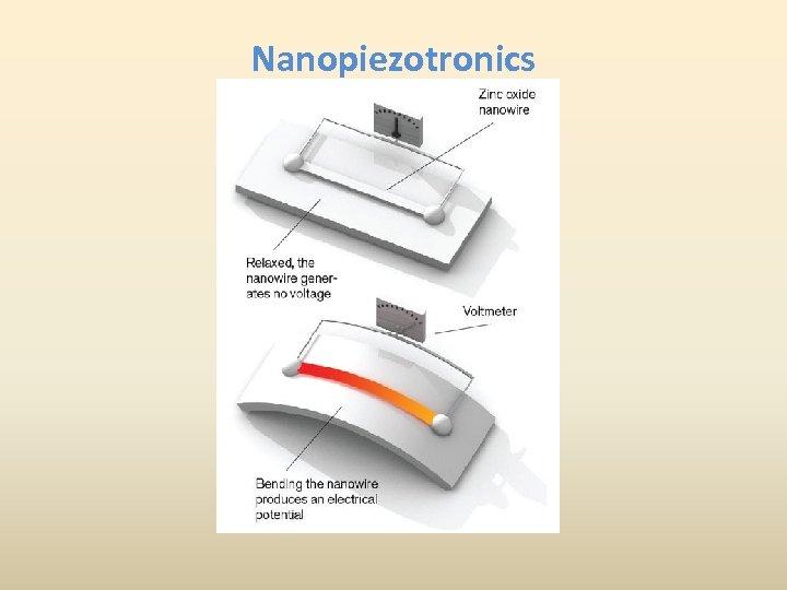 Nanopiezotronics