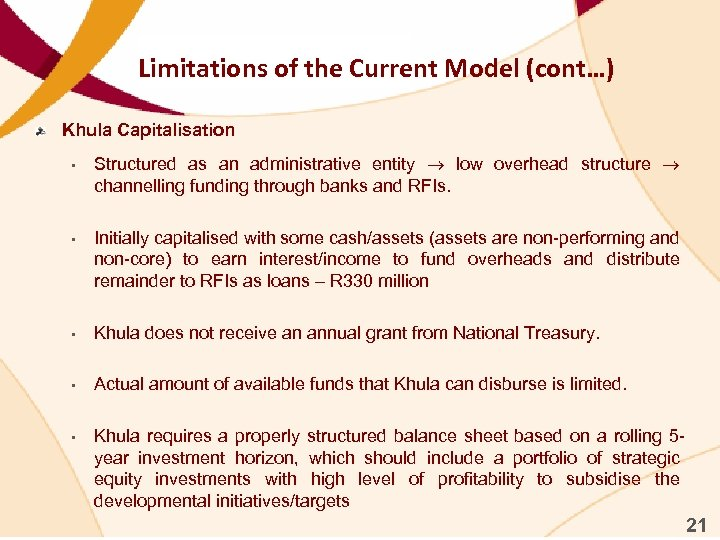 Limitations of the Current Model (cont…) Khula Capitalisation • Structured as an administrative entity