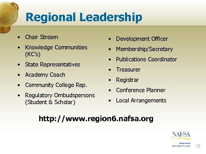 Regional Leadership • Chair Stream • Development Officer • Knowledge Communities (KC's) • Membership/Secretary