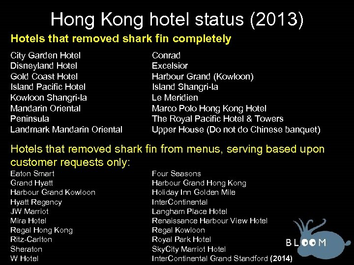 Hong Kong hotel status (2013) Hotels that removed shark fin completely City Garden Hotel