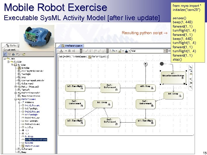 Mobile Robot Exercise from myro import * initialize(