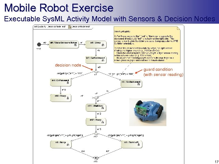 Mobile Robot Exercise Executable Sys. ML Activity Model with Sensors & Decision Nodes decision