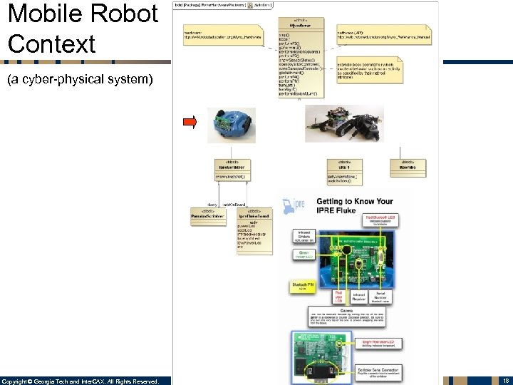 Mobile Robot Context (a cyber-physical system) Copyright © Georgia Tech and Inter. CAX. All