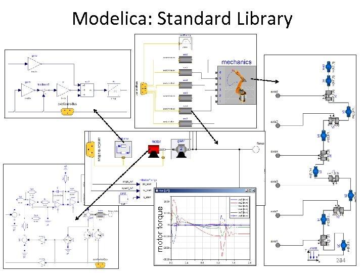 motor torque Modelica: Standard Library 24 24