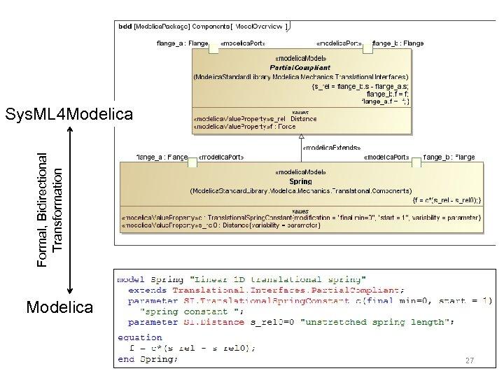 Formal, Bidirectional Transformation Sys. ML 4 Modelica 27