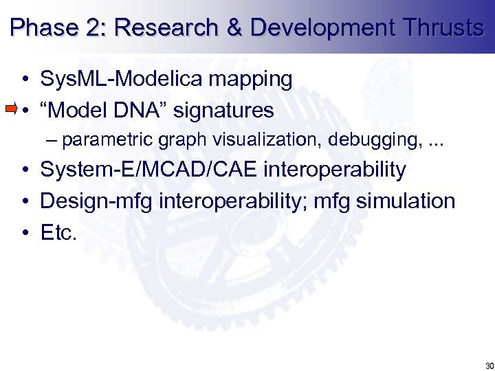 """Phase 2: Research & Development Thrusts • Sys. ML-Modelica mapping • """"Model DNA"""" signatures"""