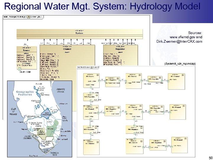Regional Water Mgt. System: Hydrology Model Sources: www. sfwmd. gov and Dirk. Zwemer@Inter. CAX.