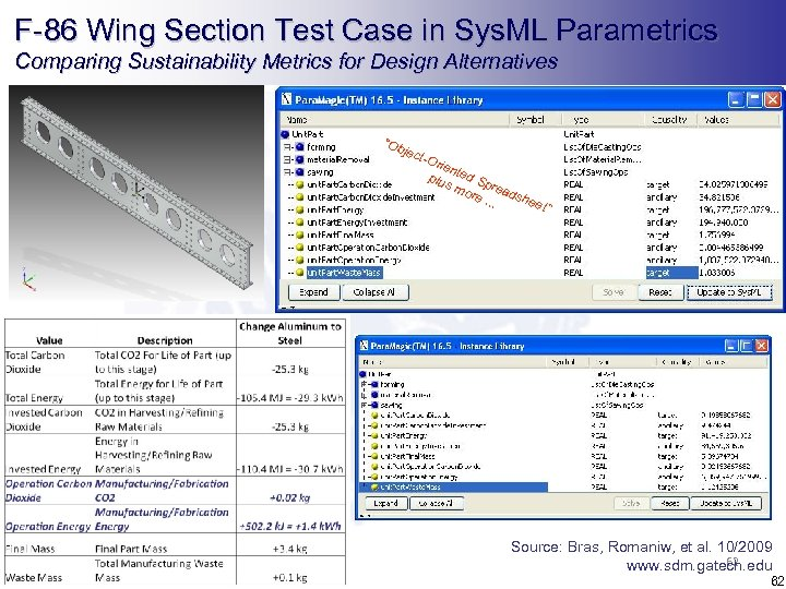 F-86 Wing Section Test Case in Sys. ML Parametrics Comparing Sustainability Metrics for Design