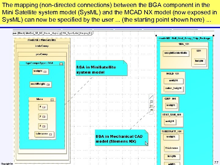 The mapping (non-directed connections) between the BGA component in the Mini Satellite system model