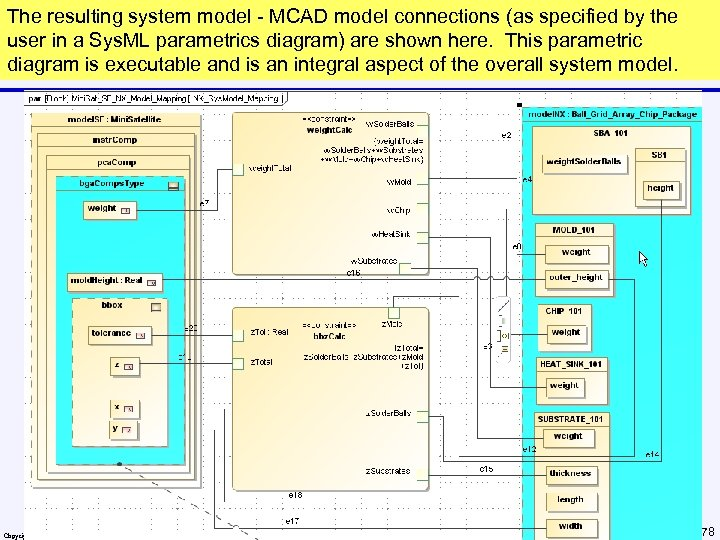 The resulting system model - MCAD model connections (as specified by the user in