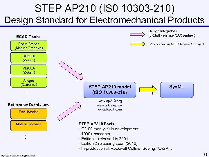 STEP AP 210 (IS 0 10303 -210) Design Standard for Electromechanical Products Design Integrators