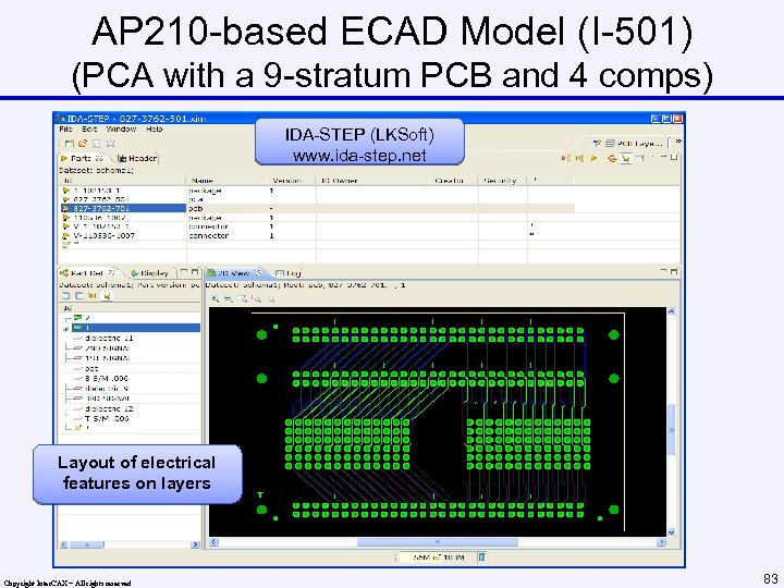 AP 210 -based ECAD Model (I-501) (PCA with a 9 -stratum PCB and 4