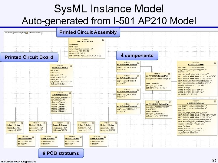 Sys. ML Instance Model Auto-generated from I-501 AP 210 Model Printed Circuit Assembly Printed